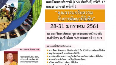 "Photo of โครงการประชุมวิชาการการพัฒนาชุมชนท้องถิ่น และสังคมระดับชาติ (CSD สัมพันธ์) ครั้งที่ 17 และนานาชาติ ครั้งที่ 1  ""คุณธรรมจริยธรรมกับการพัฒนาที่ยั่งยืน"" The 17th National and 1st International Community Social Development (CSD) ""Virtues, Ethics and Sustainable Development"""